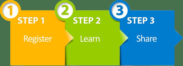 3-steps-green1